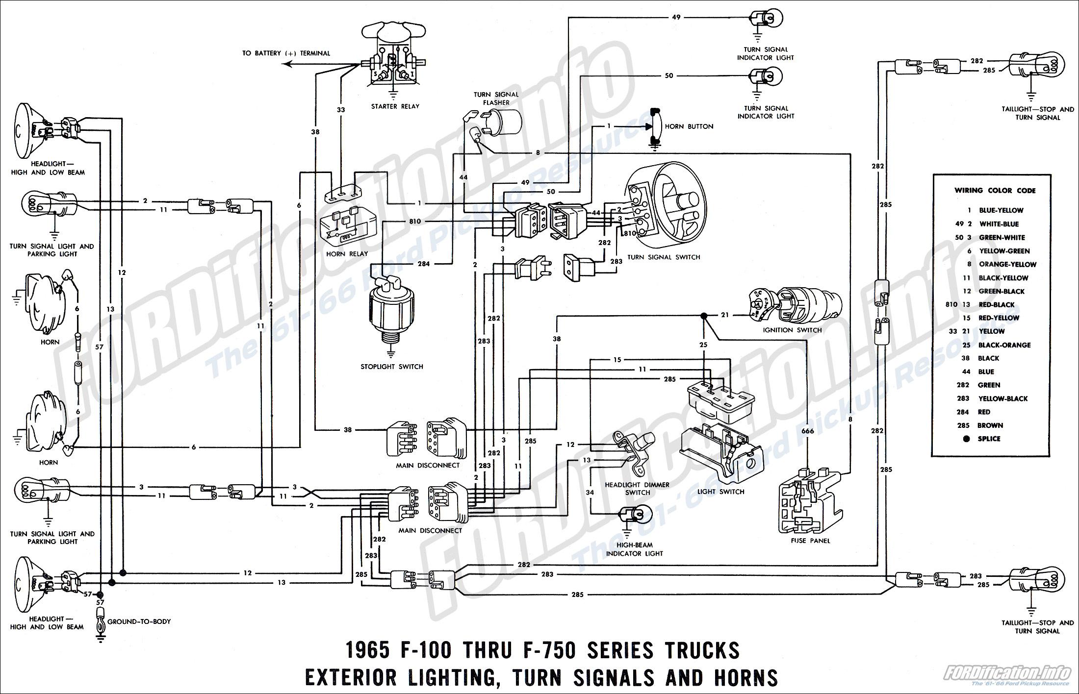 Terrific 1965 Ford Truck Wiring Diagrams Fordification Info The 61 66 Wiring Cloud Biosomenaidewilluminateatxorg