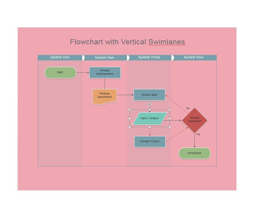 Magnificent 40 Fantastic Flow Chart Templates Word Excel Power Point Wiring Cloud Orsalboapumohammedshrineorg