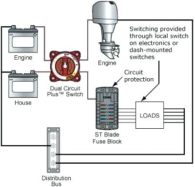 fuse box in boat boat wiring fuse panel diagram wiring diagram schematics  boat wiring fuse panel diagram wiring