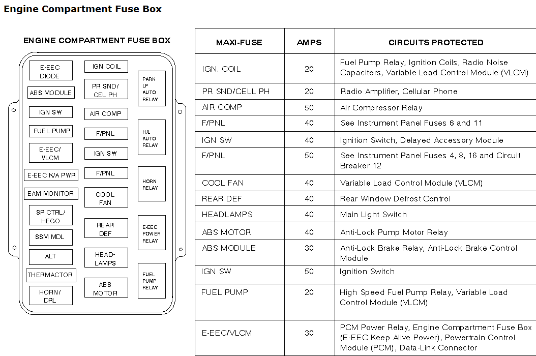 MB_1495] 1994 Lincoln Mark Viii Fuse Box Download Diagram | 1998 Lincoln Mark Viii Fuse Box Diagram |  | Rect Ical Vell Getap Xero Mohammedshrine Librar Wiring 101