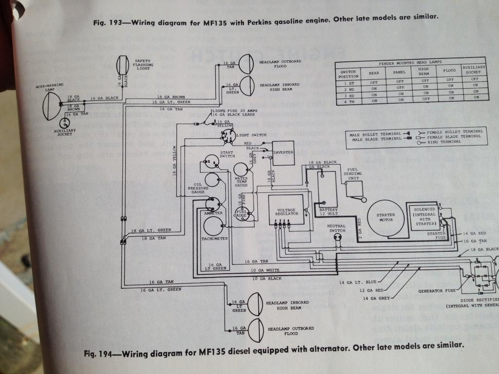 LF_6132] Massey Ferguson 165 Wiring Diagram Photo Album Wire Diagram  Download DiagramChro Ehir Vesi Xrenket Rect Mohammedshrine Librar Wiring 101