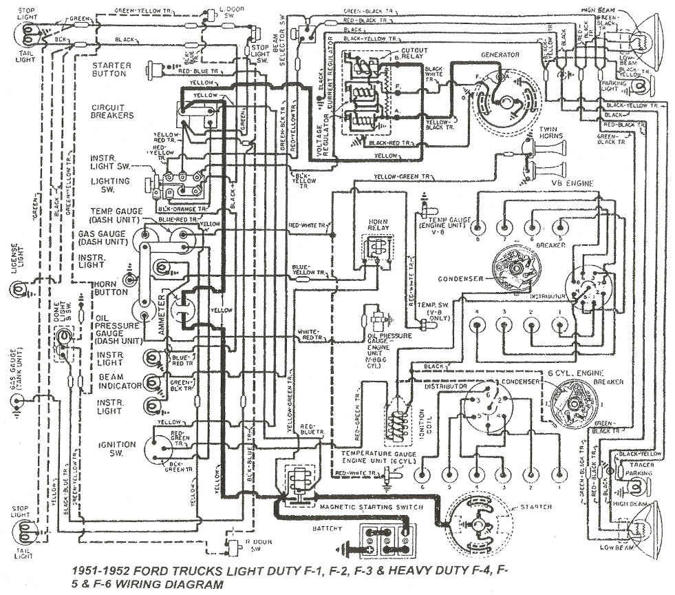 Superb 52 Wiring Diagram And Engine Question Ford Truck Enthusiasts Forums Wiring Cloud Faunaidewilluminateatxorg
