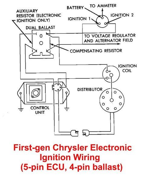 [SCHEMATICS_48EU]  WM_4103] Electronic Ignition Wiring Diagram On Chrysler 318 Wiring Diagram  Schematic Wiring | 1966 Chrysler Ignition Wiring Diagram |  | Menia Chro Sapebe Mohammedshrine Librar Wiring 101