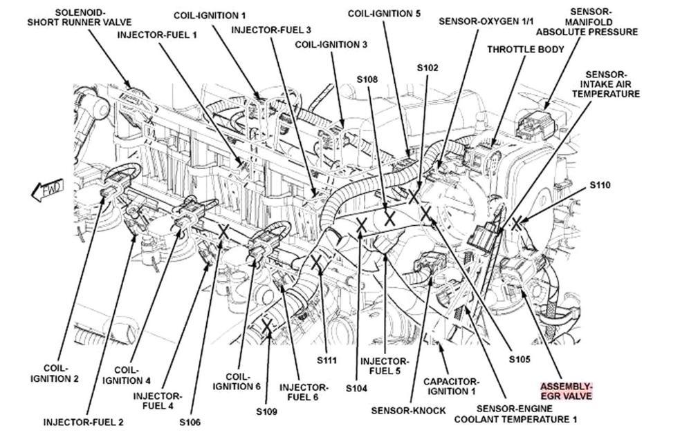 WZ_7049] Dodge Journey 3 5 Engine Wire Diagram Free DiagramJidig Tobiq Bupi Bletu Ndine Remca Trofu Funi Sarc Exxlu Umng  Mohammedshrine Librar Wiring 101