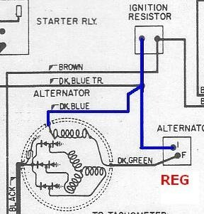 Dual Alternator Wiring Diagram from static-resources.imageservice.cloud