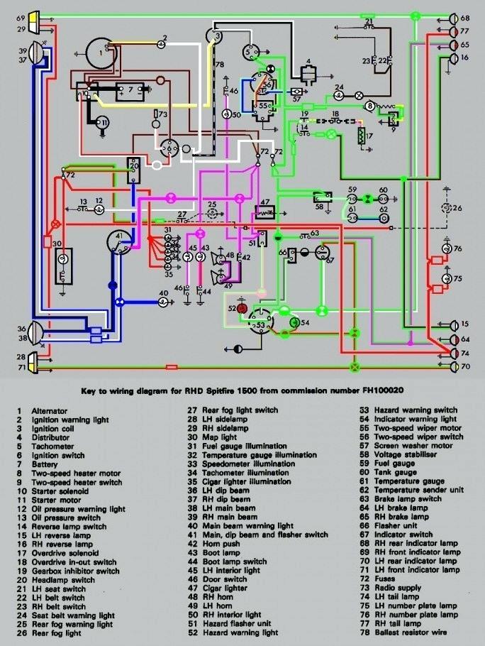 LF_4703] 1990 Dodge Ram Wiring Diagram Schematic Wiring | Spitfire 1500 Wire Harness Diagram |  | Phot Semec Brom Hutpa Dict Vira Mohammedshrine Librar Wiring 101