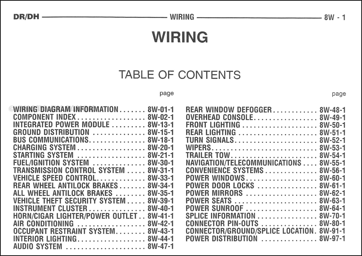 1996 Dodge Ram Trailer Wiring Diagram from static-resources.imageservice.cloud