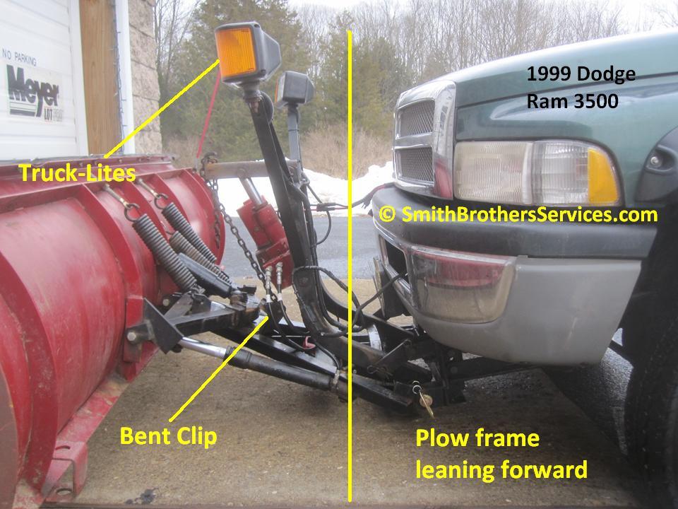 VA_2532] Dodge Ram Western Unimount Wiring Schematic WiringRosz Argu Joni Viewor Mohammedshrine Librar Wiring 101