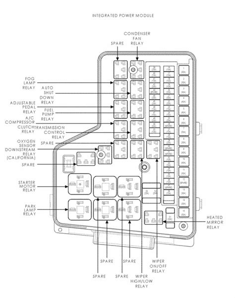 2003 dodge ram fuse box diagram - center wiring diagram calm-canvas -  calm-canvas.iosonointersex.it  io sono intersex