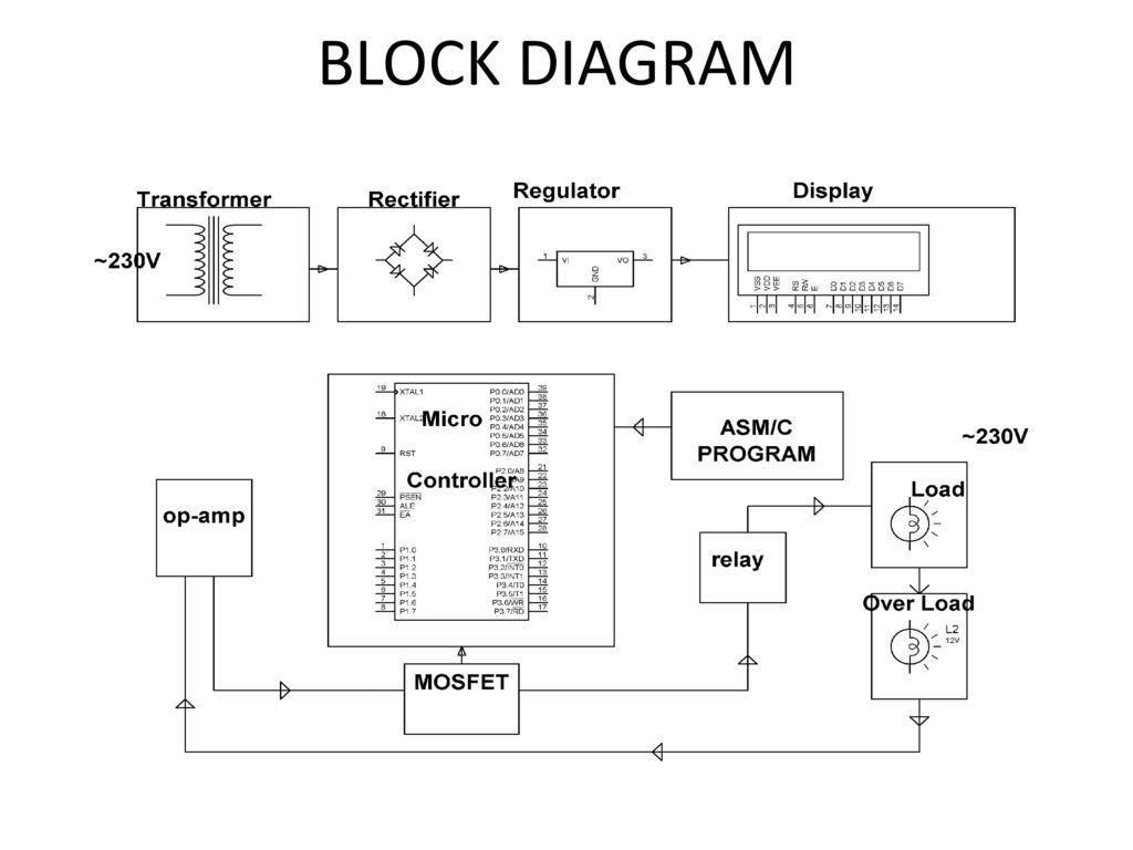 Surprising Ultra Fast Acting Electronic Circuit Breaker Ppt Download Wiring Cloud Counpengheilarigresichrocarnosporgarnagrebsunhorelemohammedshrineorg