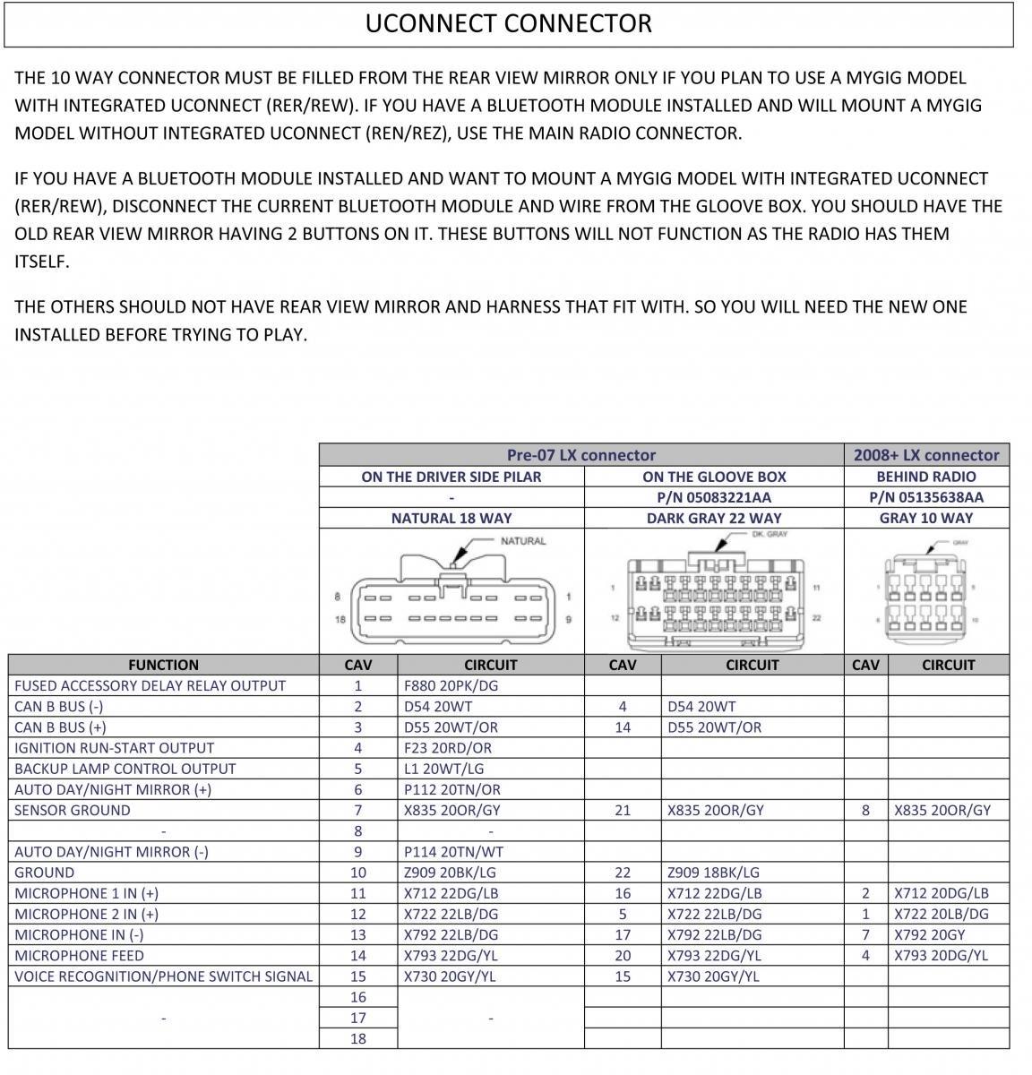 [SCHEMATICS_48DE]  AE_3719] Dodge Journey Uconnect Wiring Diagram   Dodge Journey Uconnect Wiring Diagram      Benkeme Verr Ponol Rous Shopa Mohammedshrine Librar Wiring 101