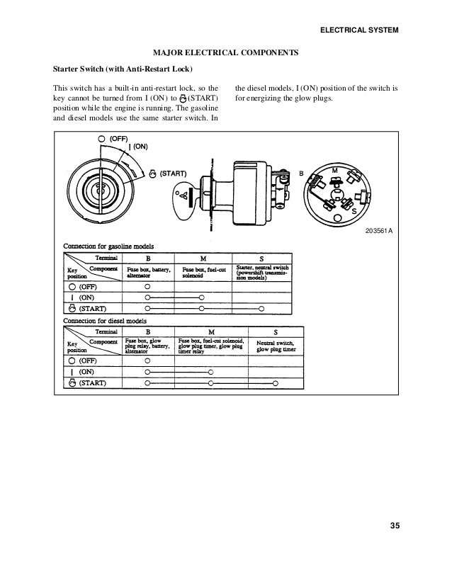 Cat Forklift Wiring Diagrams - C3 Wire Harness for Wiring Diagram SchematicsRotary Club Romano di Lombardia