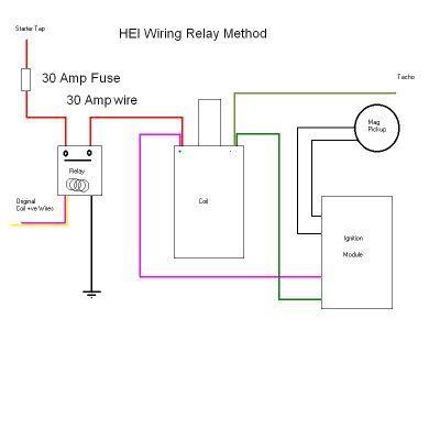 Astonishing Gm Hei Distributor And Coil Wiring Diagram Yahoo Search Results Wiring Cloud Biosomenaidewilluminateatxorg
