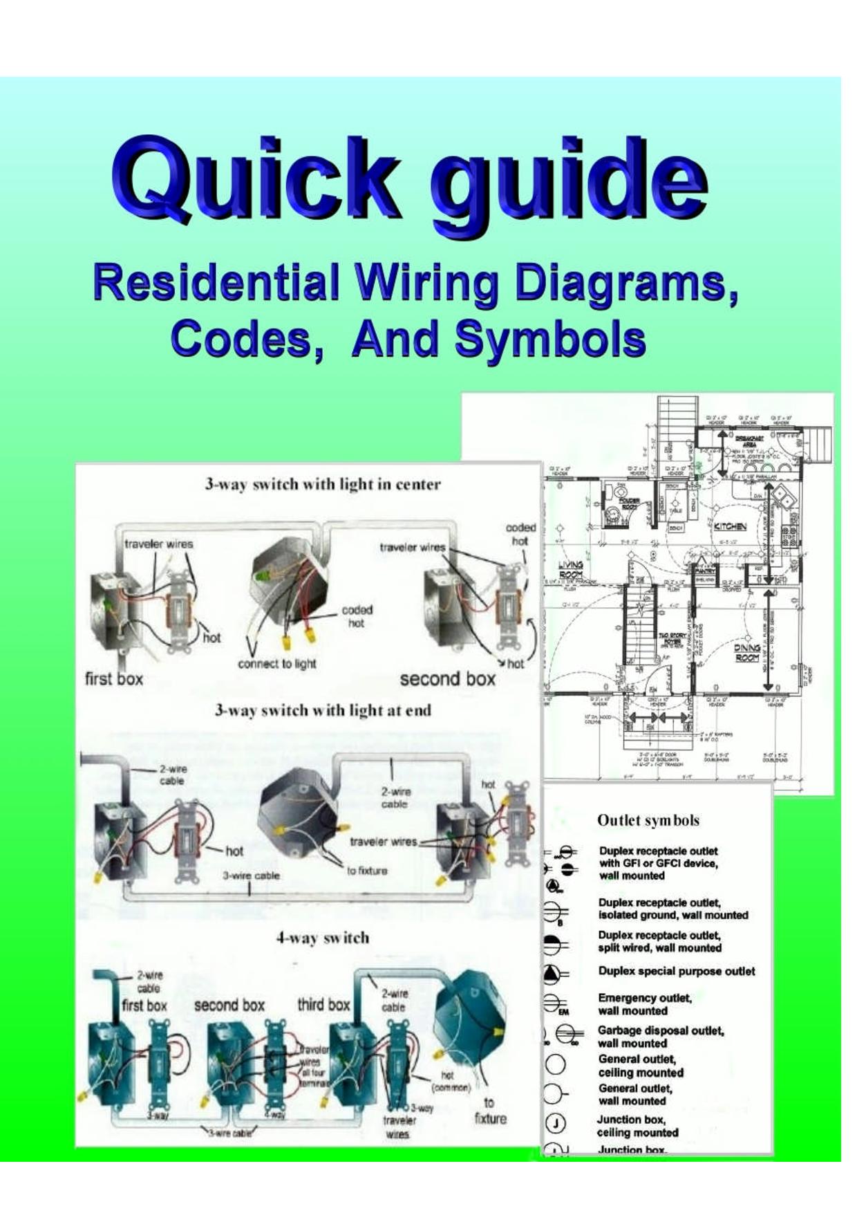 Incredible Residential Electric Wiring Diagrams Wiring Diagram Wiring Cloud Licukosporaidewilluminateatxorg