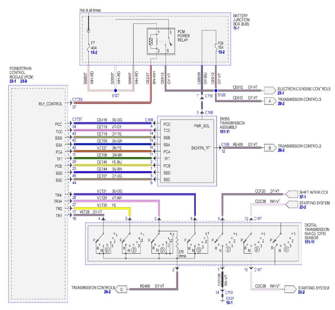 Astonishing 2009 F150 Wiring Diagram Owner Manual Wiring Diagram Wiring Cloud Dulfrecoveryedborg