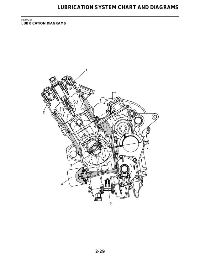 [DVZP_7254]   ZW_7471] Yamaha Blaster 200 Wiring Digram Wiring Diagram | Blaster Engine Diagram |  | Inst Cali Wigeg Mohammedshrine Librar Wiring 101