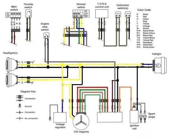 moto 4 80cc wiring diagram - wiring diagrams  fame.seat.lesvignoblesguimberteau.fr