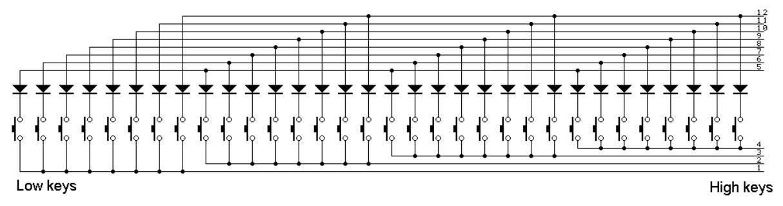 FM_4045] Midi Keyboard Wiring Diagram Free DiagramWww Mohammedshrine Librar Wiring 101