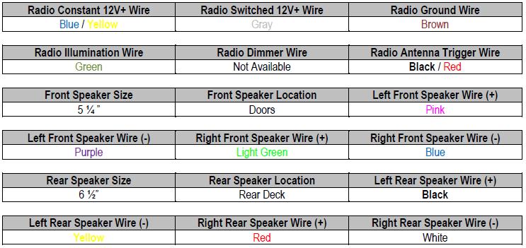 Toyota Radio Wiring Color Code | drain-industry wiring diagram meta |  drain-industry.perunmarepulito.it