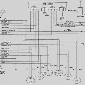 FS_4544] 97 Jeep Grand Cherokee Limited Radio Wiring Diagram Wiring Diagram | 97 Wrangler Radio Wiring Diagram |  | Unho Kapemie Mohammedshrine Librar Wiring 101