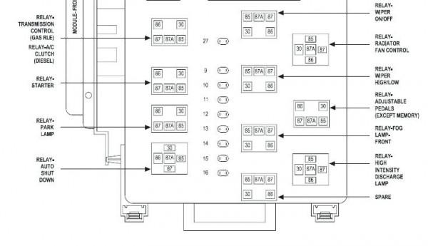2007 dodge magnum fuse box diagram internal fa 1970  2007 dodge magnum fuse box diagram internal wiring diagram  2007 dodge magnum fuse box diagram