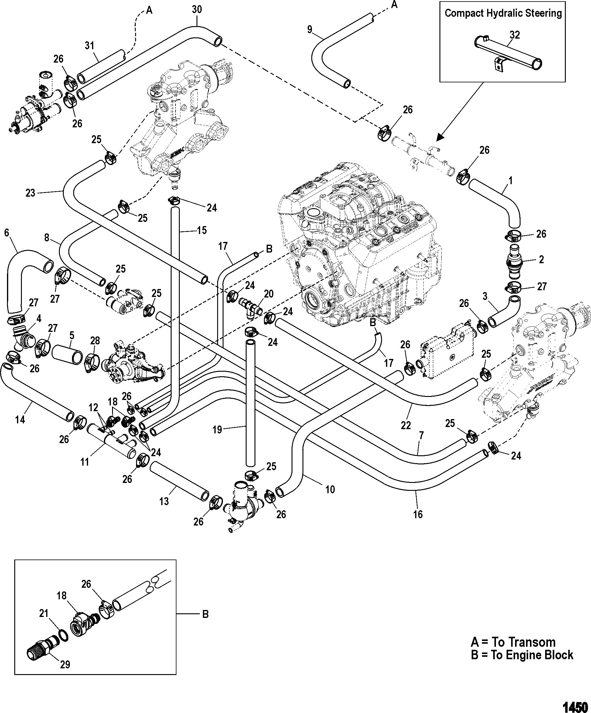 BR_1430] Silverado 4 3 Engine Diagram Free DiagramJebrp Faun Attr Benkeme Mohammedshrine Librar Wiring 101