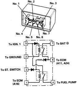2001 Honda Accord Main Relay Wiring Diagram Wiring Diagrams Wet Site Wet Site Alcuoredeldiabete It