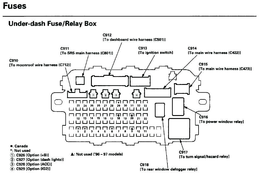 ky9177 250 wiring diagram on 2002 honda accord headlight