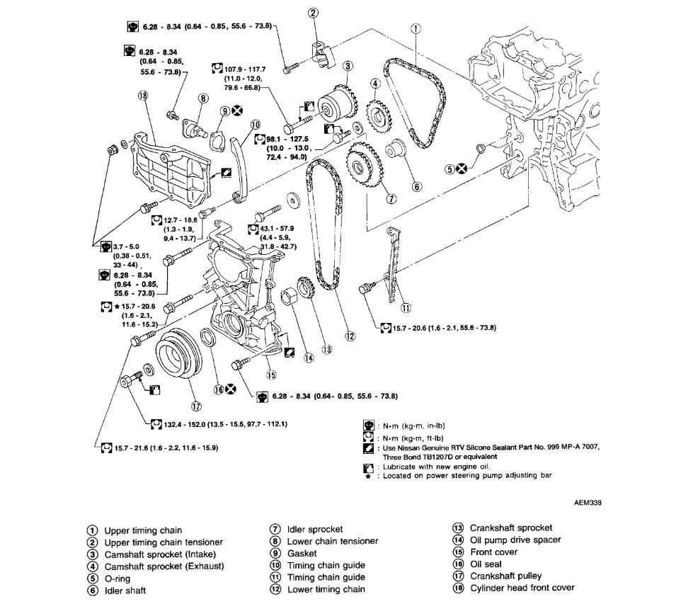 Wondrous Nissan 3 8 Engine Diagram Diagram Data Schema Wiring Cloud Overrenstrafr09Org