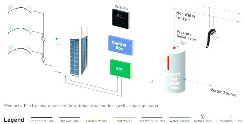evaporative cooler motor wiring diagram mastercool wiring diagram wiring diagram data  mastercool wiring diagram wiring