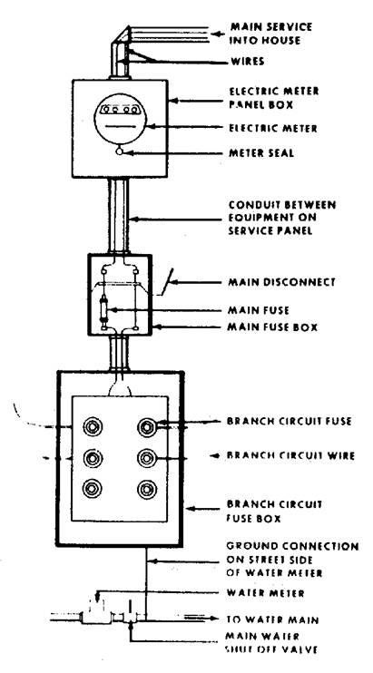 TW_7180] 400 Meter Wiring Diagram For Service Schematic WiringGarna Genion Hyedi Mohammedshrine Librar Wiring 101