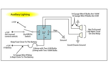 Fabulous Relay Case How To Use Relays And Why You Need Them Onallcylinders Wiring Cloud Licukshollocom