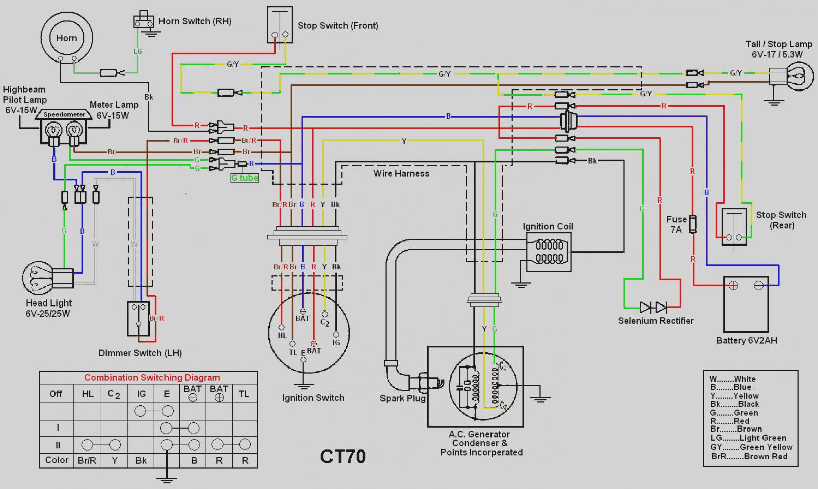 Magnificent Honda Ct70 Stator Wiring Diagram Wiring Diagram Wiring Cloud Hisonepsysticxongrecoveryedborg