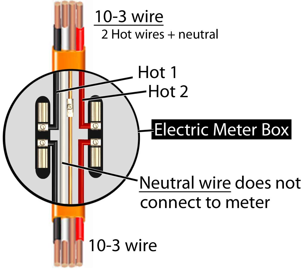 Stupendous Box Installation Electric Meter Box Wiring Diagram Electric Meter Wiring Cloud Rdonaheevemohammedshrineorg