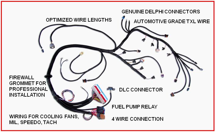 Magnificent Ls2 Swap Wiring Diagram General Wiring Diagram Data Wiring Cloud Onicaxeromohammedshrineorg