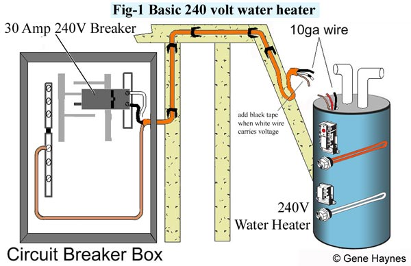 Superb How To Install Electric Meter On 240 Volt Water Heater Wiring Cloud Faunaidewilluminateatxorg