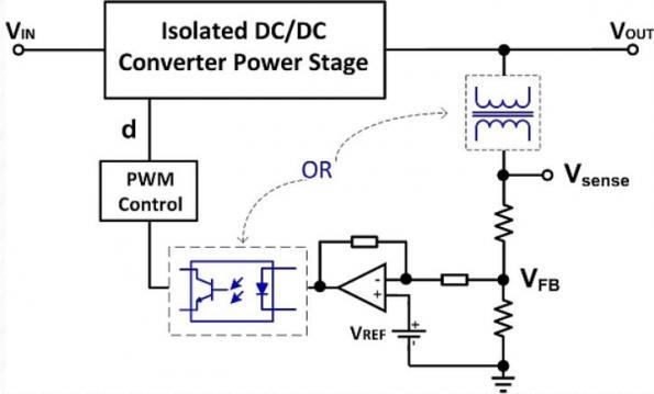 Surprising Understanding Isolated Dc Dc Converter Voltage Regulation Wiring Cloud Hisonepsysticxongrecoveryedborg