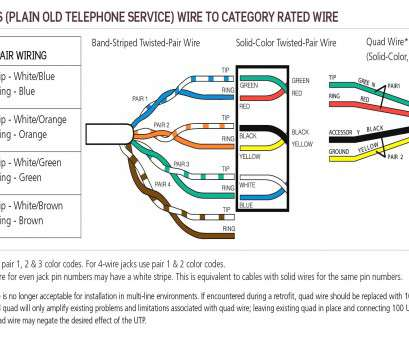 Tv 8372 Telephone Wiring Diagram Uk What Is It