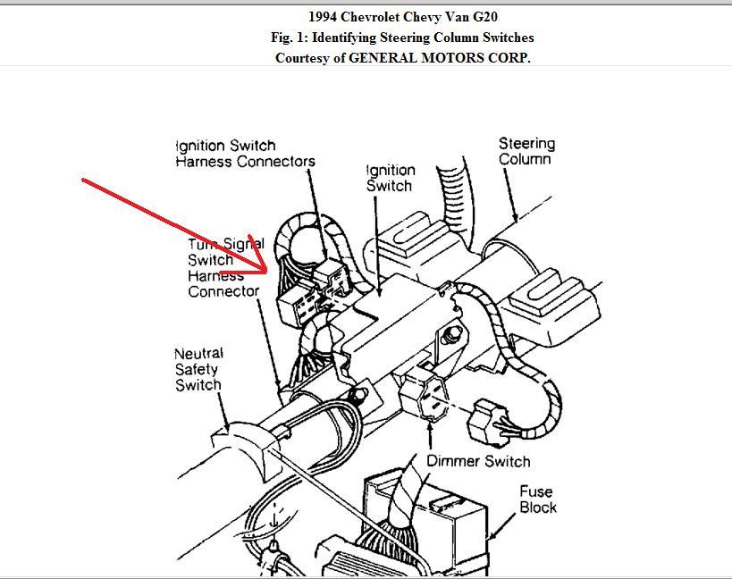 YD_8910] Chevy Starter Switch Wiring Diagram View DiagramTerst Lline Hisre Opogo Apom Pschts Umize Dness Xeira Mohammedshrine Librar  Wiring 101