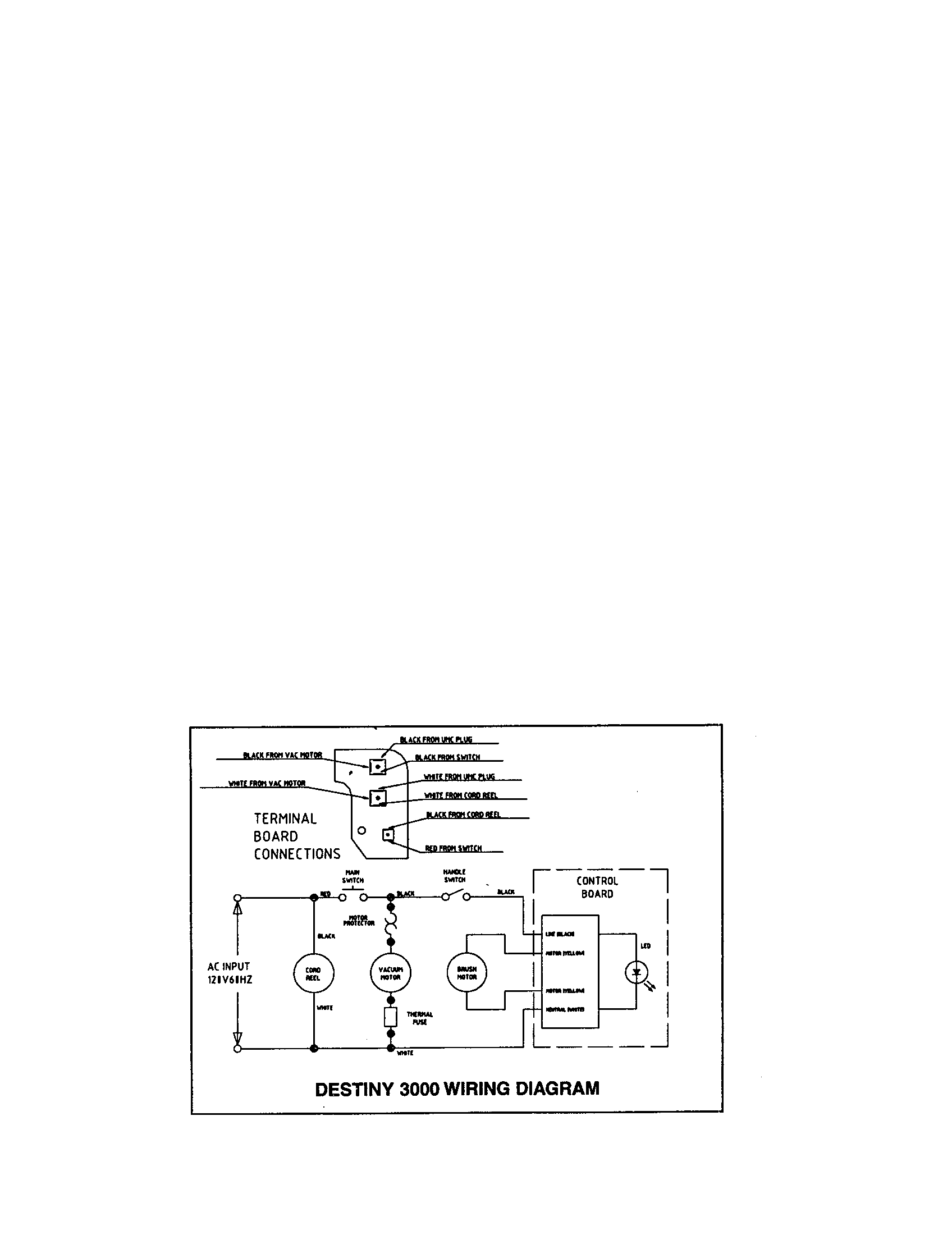 Dn 0712  Sears Ss12 Wiring Diagram Download Diagram