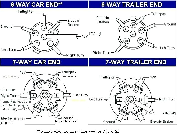 Sn 5846 Pin Trailer 6 Pin Trailer Plug Wiring Diagram Free Diagram