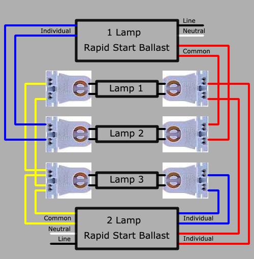 ya0766 lamp ballast wiring diagram wiring diagram