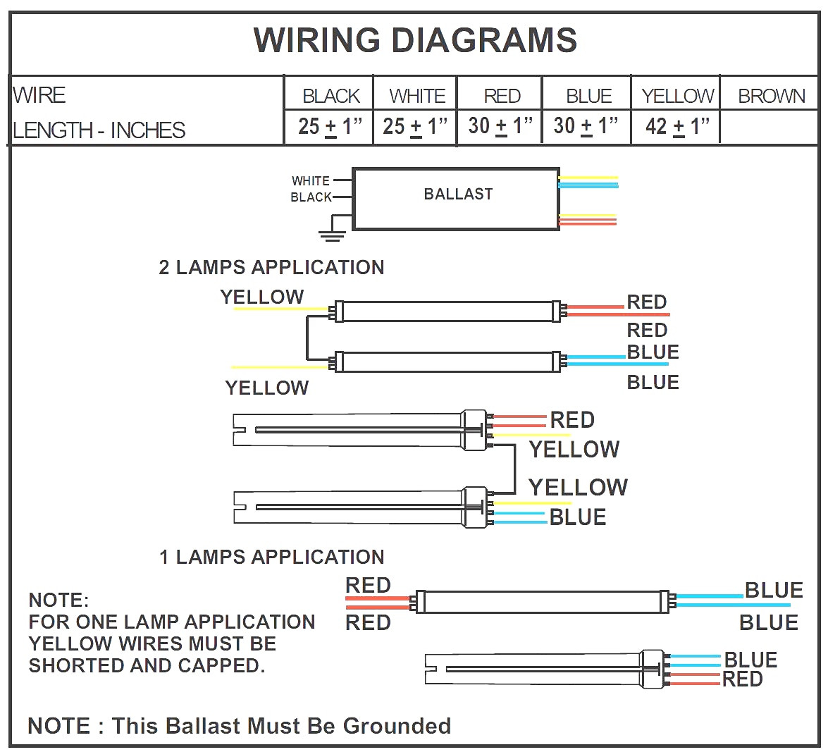 XY_1944] Philips Advance Ballast Wiring Diagram T5 454 Download Diagram | Advance Ballast Wiring Diagram |  | Atolo Ospor Elia Monoc Emba Icand Weveq Terst Awni Eopsy Peted Oidei Vira  Mohammedshrine Librar Wiring 101
