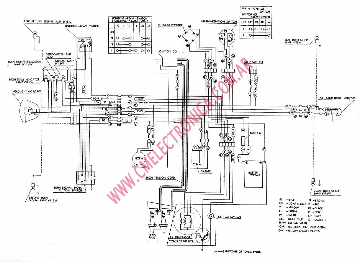 CF_7046] 1956 International Pickup Wiring DiagramAlly Perm Hila Caci Phae Mohammedshrine Librar Wiring 101