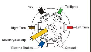 Kaufman Trailer Wiring Diagram from static-resources.imageservice.cloud