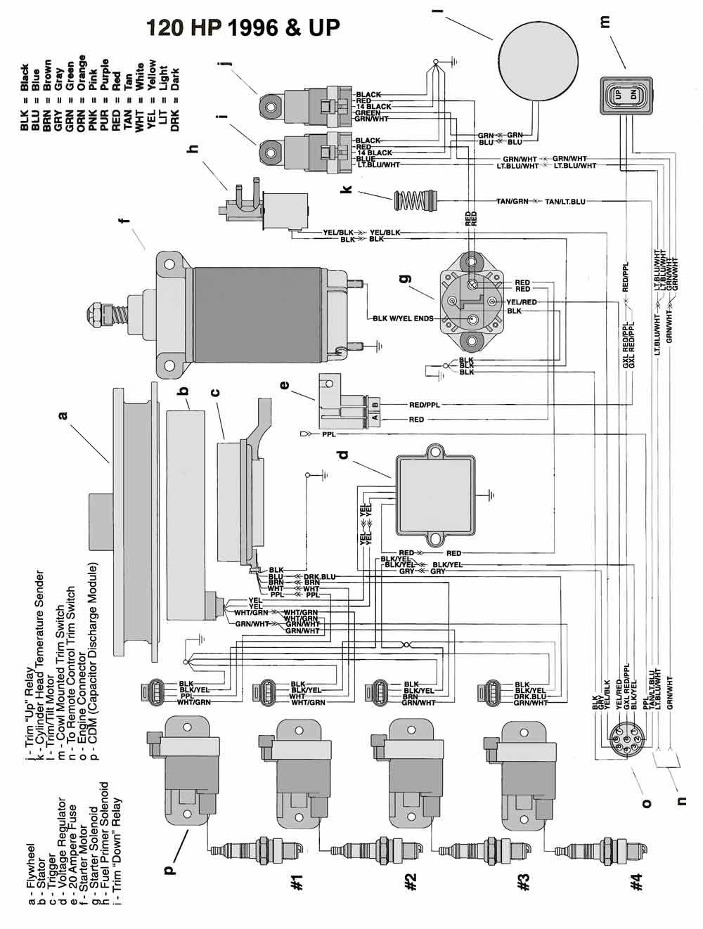 Enjoyable Chris Craft Wiring Diagrams Wiring Diagram Wiring Cloud Uslyletkolfr09Org