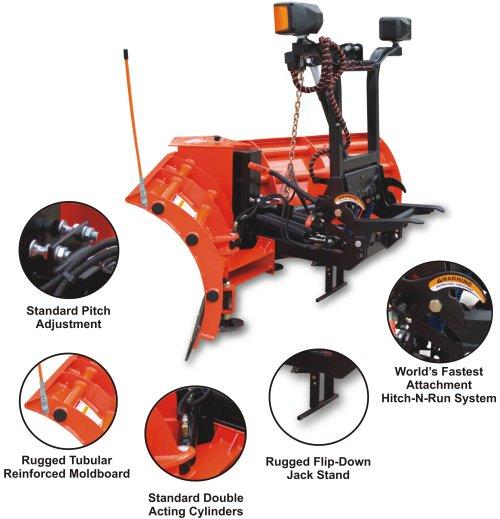 rb4066 curtis sno pro 3000 plow wiring diagram curtis sno