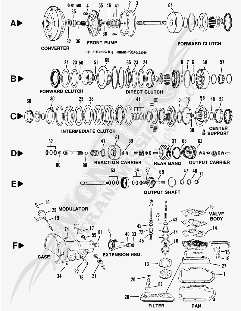 Chevy Turbo 400 Diagram - Wiring Diagram Direct bland-course -  bland-course.siciliabeb.it | Turbo 400 Transmission Wiring Diagram |  | bland-course.siciliabeb.it