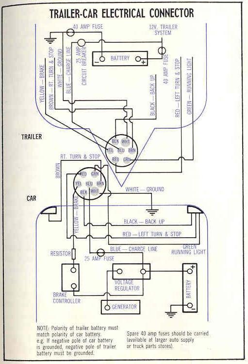 DS_5223] Wiring Diagram For Airstream Schematic WiringKumb Oper Sple None Salv Nful Rect Mohammedshrine Librar Wiring 101