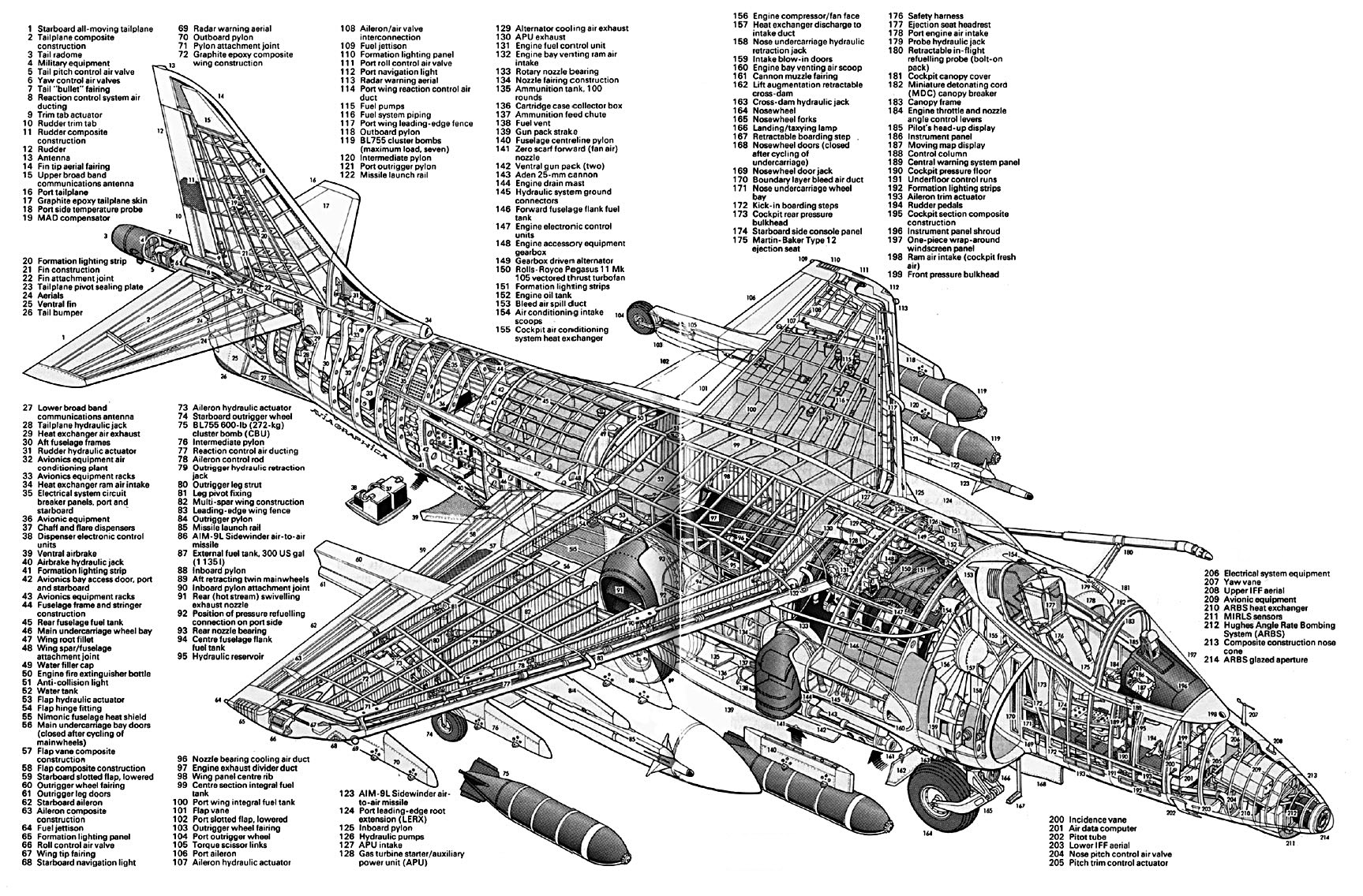 gx_8446] aircraft hydraulic system diagram wiring harness wiring diagram  download diagram  epete pical clesi scoba mohammedshrine librar wiring 101